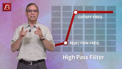 Anatech Electronics Releases YouTube Video on the Four Basic Types of RF Filters